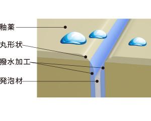 水ぶきしやすい設計